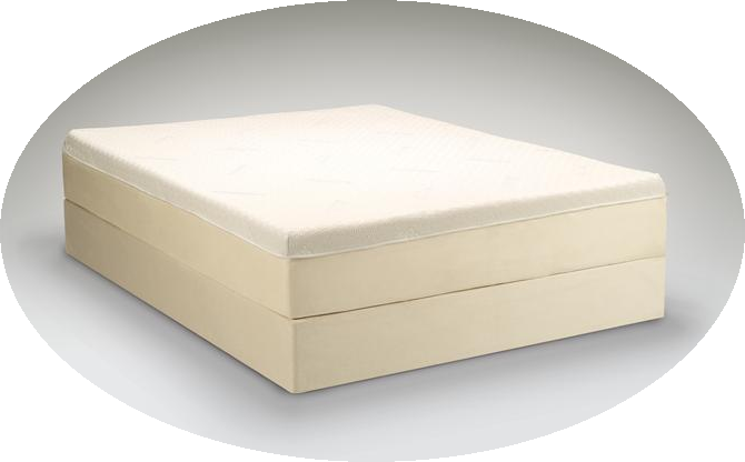 Tempur pedic mattress pros and cons for Average lifespan of a mattress